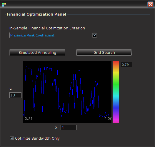 Figure 2: The financial trading optimization panel. Here the values of the optimization criteria are plotted for all the different frequency intervals. The interval with the maximum value is automatically chosen and then computed.