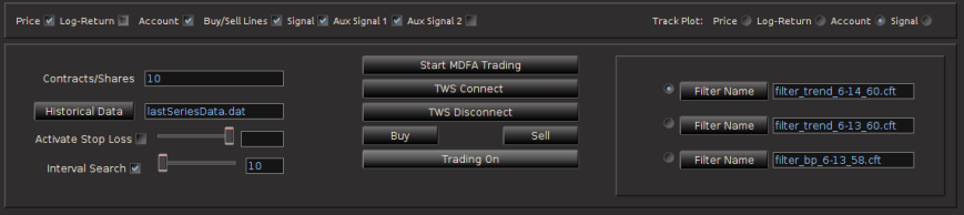 Figure 7 - The main control panel for choosing and/or modifying all the options during intraday trading.