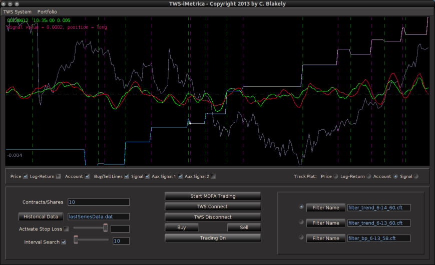 Figure 5 - The TWS-iMetrica main trading interface features many control options to design your own automated MDFA trading strategies.