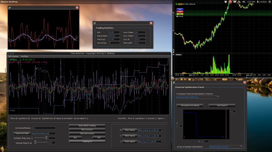 Figure 1: The TWS-iMetrica automated financial trading platform. Featuring fast performance optimization, analysis, and trading design features unique to iMetrica for building direct real-time filters to generate automated trading signals for nearly any tradeable financial asset. The system was built using Java, C, and the Interactive Brokers IB API in Java.